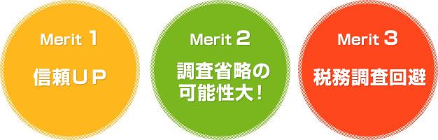 Merit1 信頼UP Merit2 調査省略の可能性大! Merit3 税務調査回避